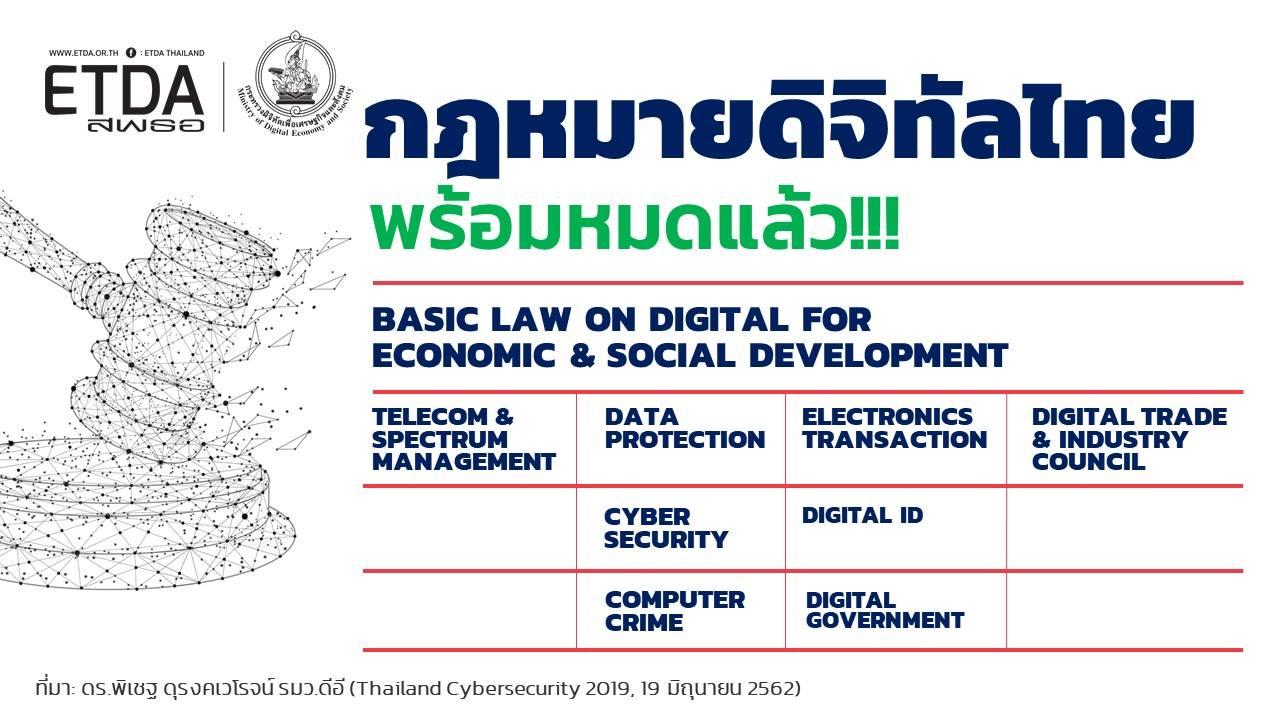 กฎหมายดิจิตัลไทยพร้อมใช้!!!