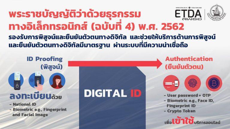 พระราชบัญญัติว่าด้วยธุรกรรมทางอิเล็กทรอนิกส์ (ฉบับที่ 4) พ.ศ. 2562 ช่วยให้เรา Go Online ได้อย่างไร